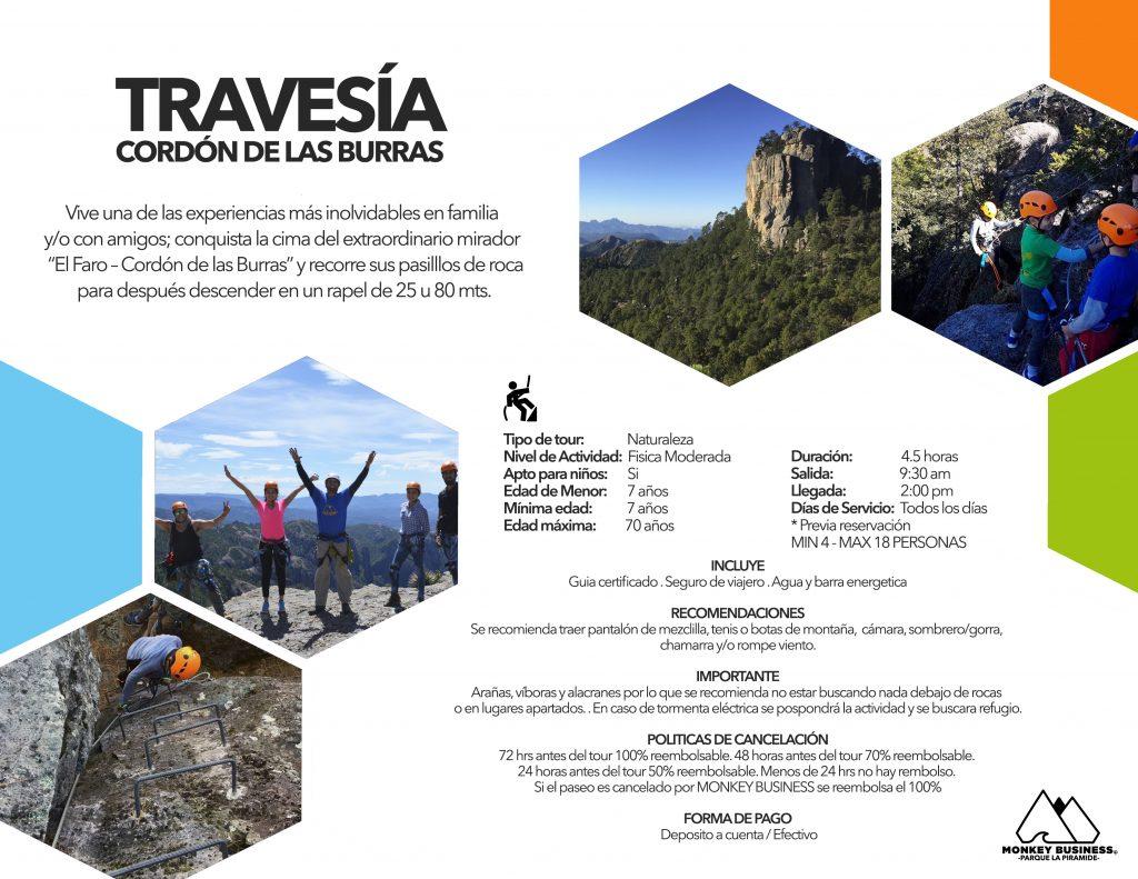 TRAVESIA. CORDON DE LAS BURRAS